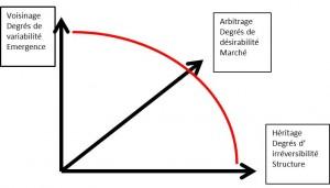 courbe 1