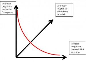 courbe 2