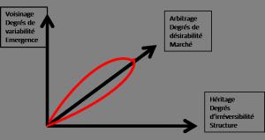 courbe 6